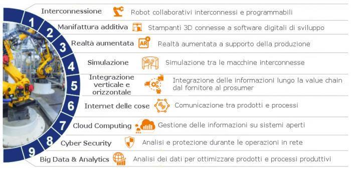 Industria-4.0-1